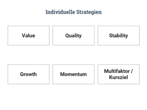 Individuelle Strategien